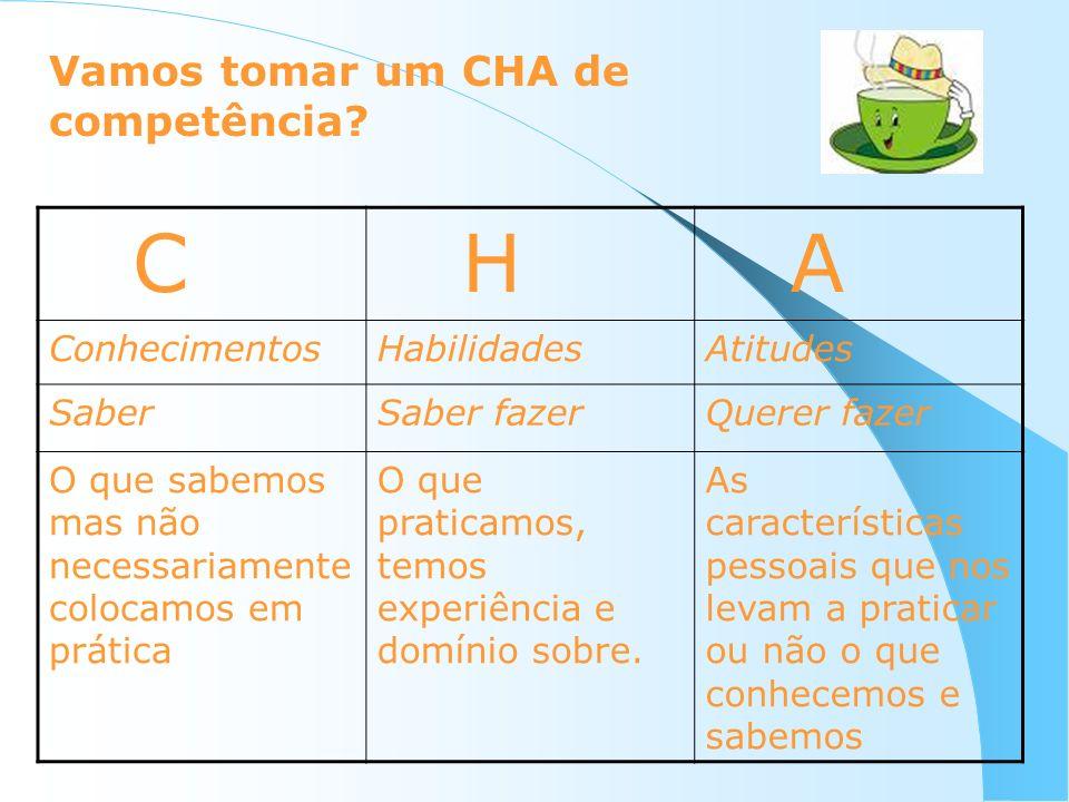 H A C Vamos tomar um CHA de competência Conhecimentos Habilidades