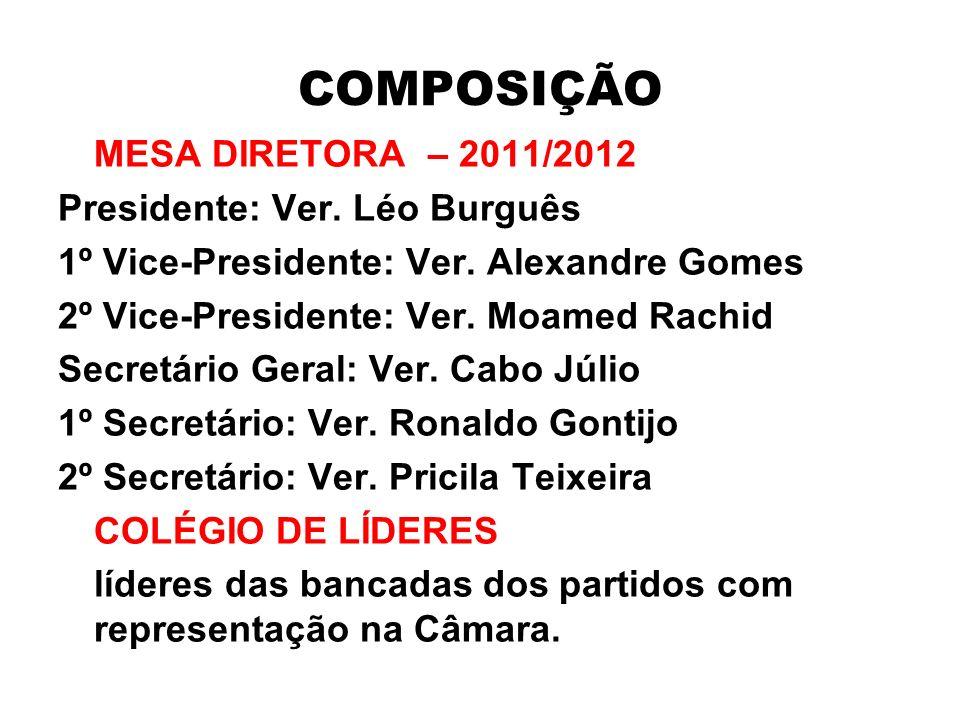 COMPOSIÇÃO MESA DIRETORA – 2011/2012 Presidente: Ver. Léo Burguês