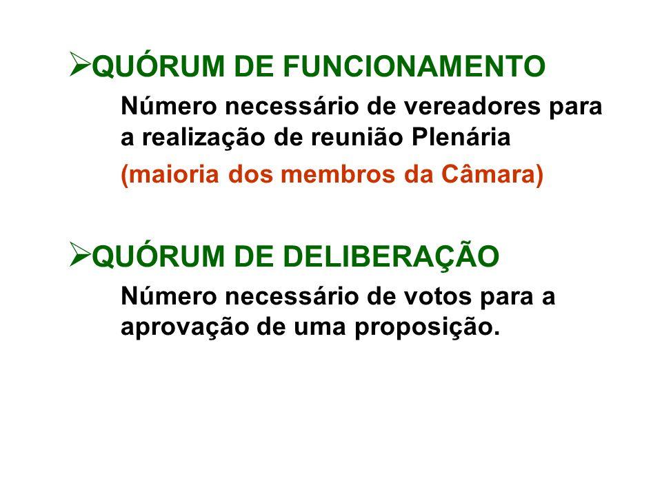 QUÓRUM DE FUNCIONAMENTO