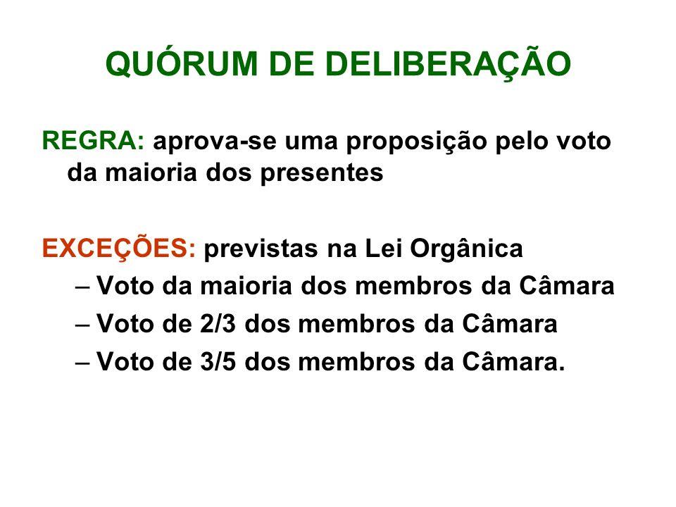 QUÓRUM DE DELIBERAÇÃO REGRA: aprova-se uma proposição pelo voto da maioria dos presentes. EXCEÇÕES: previstas na Lei Orgânica.