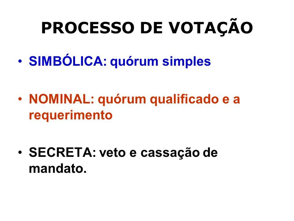 PROCESSO DE VOTAÇÃO SIMBÓLICA: quórum simples