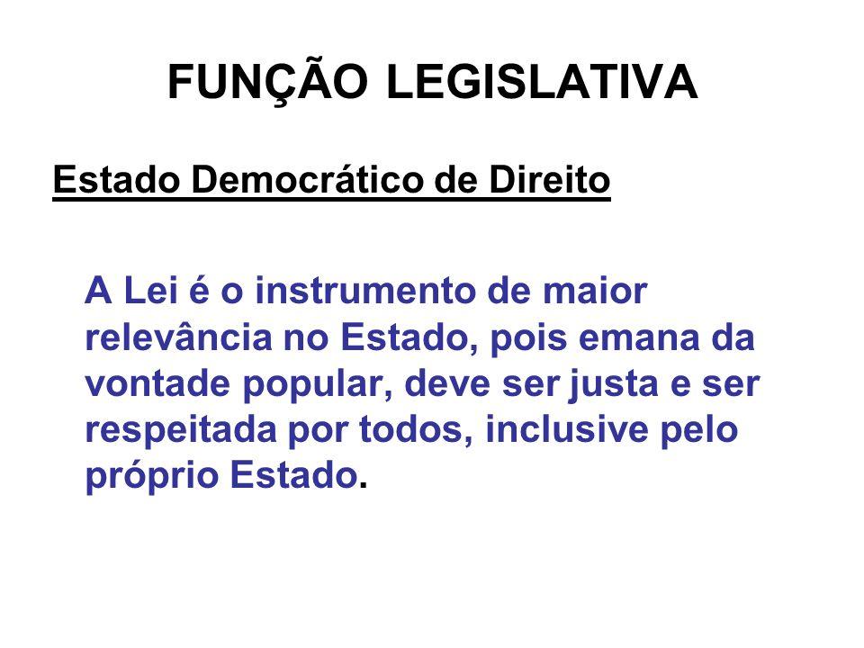 FUNÇÃO LEGISLATIVA Estado Democrático de Direito