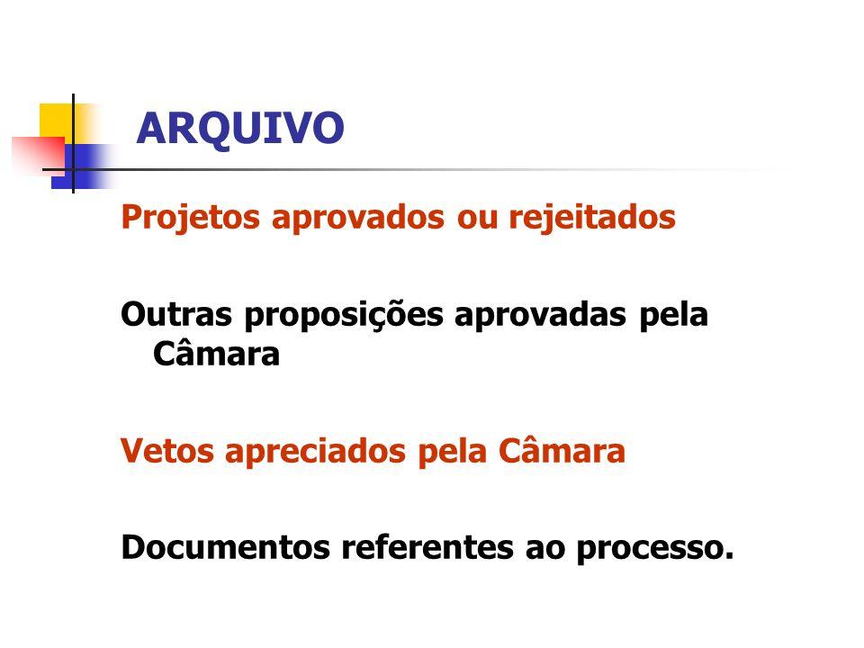 ARQUIVO Projetos aprovados ou rejeitados