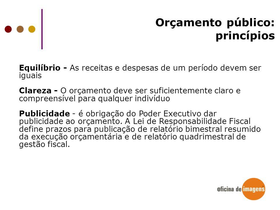 Orçamento público: princípios