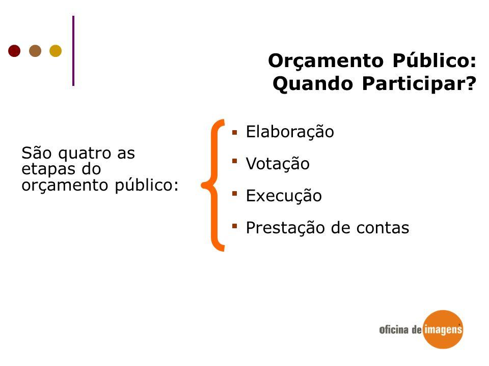 Orçamento Público: Quando Participar Elaboração Votação