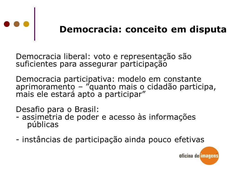 Democracia: conceito em disputa