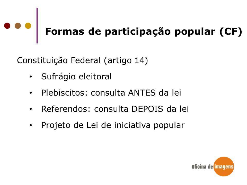 Formas de participação popular (CF)