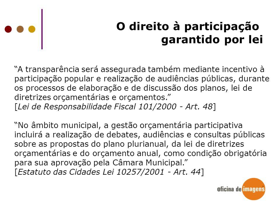 O direito à participação garantido por lei