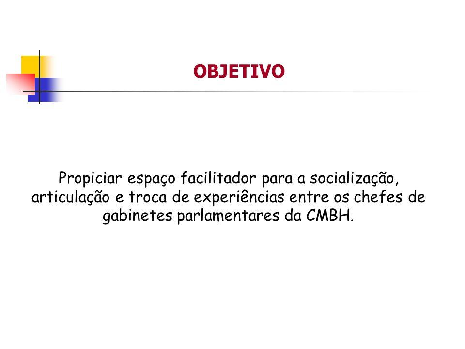 OBJETIVOPropiciar espaço facilitador para a socialização, articulação e troca de experiências entre os chefes de gabinetes parlamentares da CMBH.