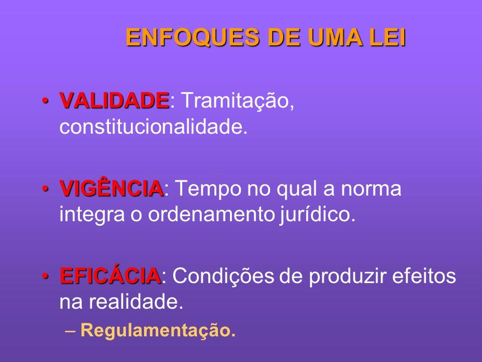 ENFOQUES DE UMA LEI VALIDADE: Tramitação, constitucionalidade.