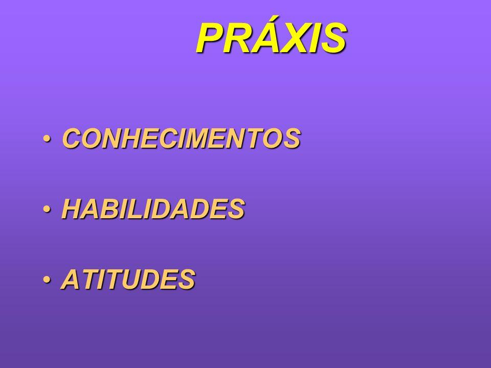 PRÁXIS CONHECIMENTOS HABILIDADES ATITUDES