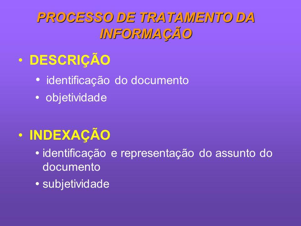 PROCESSO DE TRATAMENTO DA INFORMAÇÃO