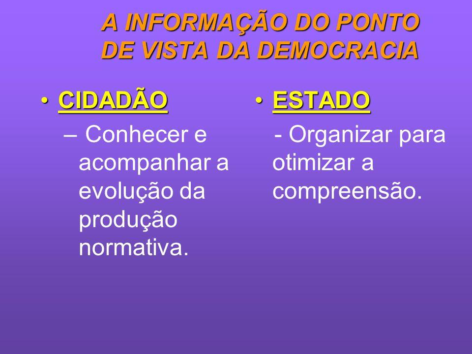 A INFORMAÇÃO DO PONTO DE VISTA DA DEMOCRACIA