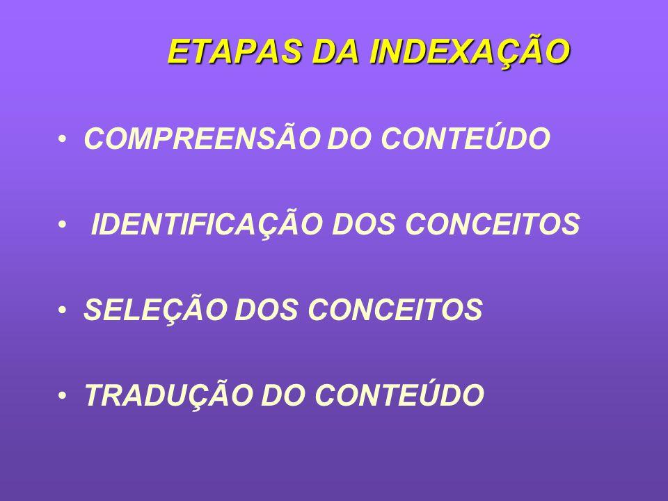 ETAPAS DA INDEXAÇÃO COMPREENSÃO DO CONTEÚDO