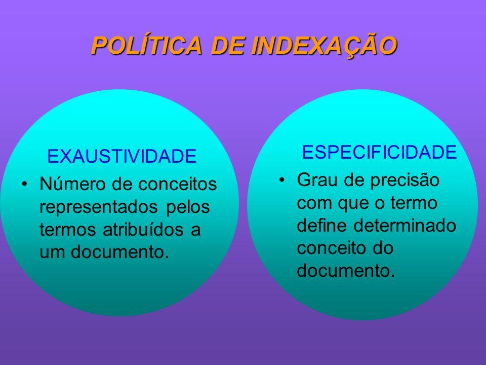 POLÍTICA DE INDEXAÇÃO ESPECIFICIDADE EXAUSTIVIDADE