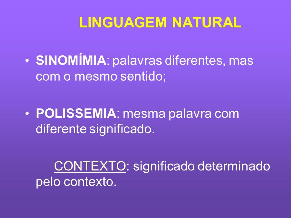 LINGUAGEM NATURALSINOMÍMIA: palavras diferentes, mas com o mesmo sentido; POLISSEMIA: mesma palavra com diferente significado.