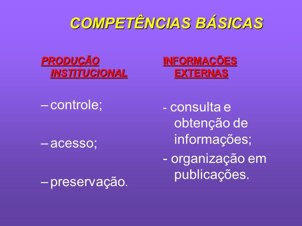 COMPETÊNCIAS BÁSICAS controle; acesso; - organização em publicações.