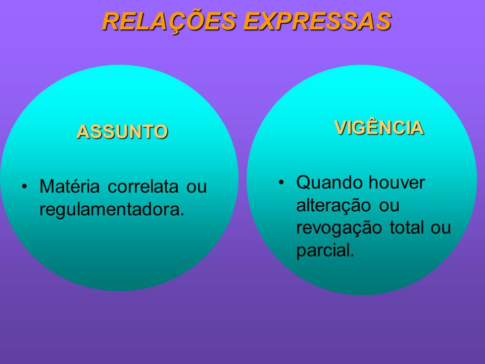 RELAÇÕES EXPRESSAS VIGÊNCIA ASSUNTO