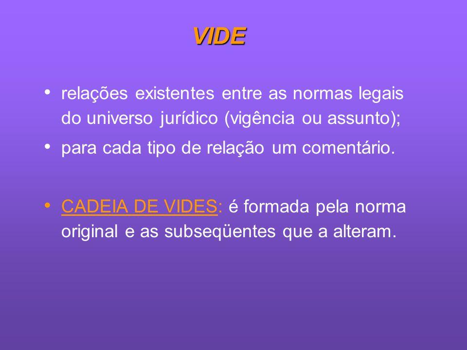 VIDErelações existentes entre as normas legais do universo jurídico (vigência ou assunto); para cada tipo de relação um comentário.