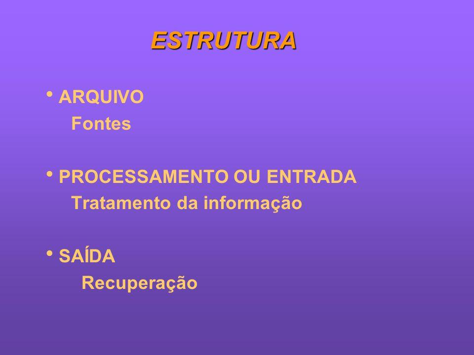 ESTRUTURA ARQUIVO Fontes PROCESSAMENTO OU ENTRADA