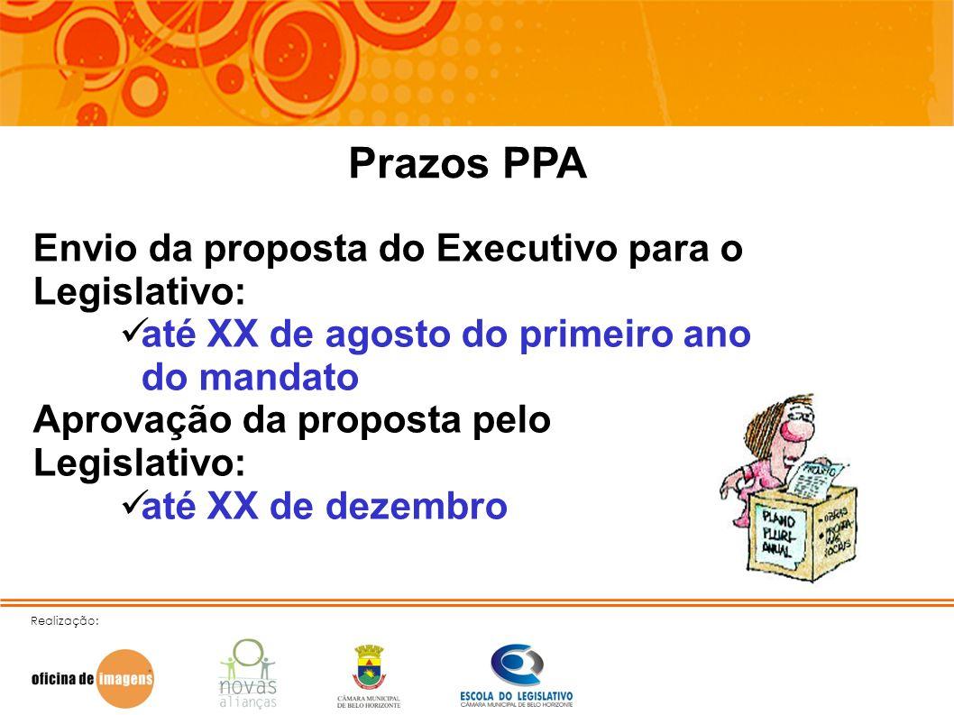 Prazos PPA Envio da proposta do Executivo para o Legislativo: