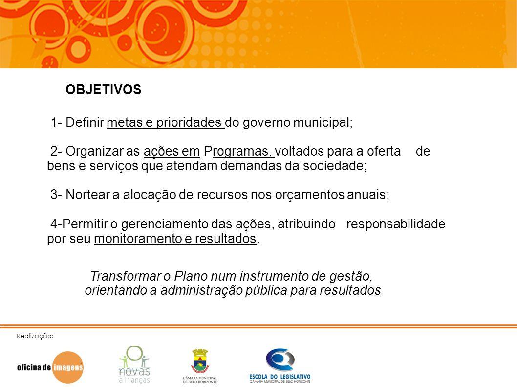 1- Definir metas e prioridades do governo municipal;