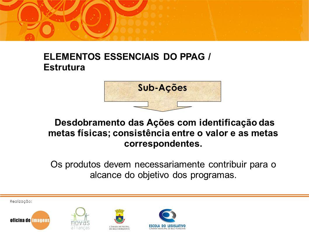 ELEMENTOS ESSENCIAIS DO PPAG / Estrutura