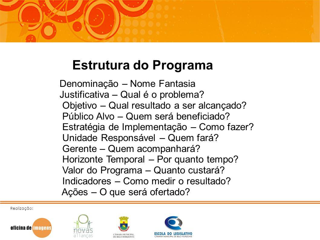 Estrutura do Programa Denominação – Nome Fantasia
