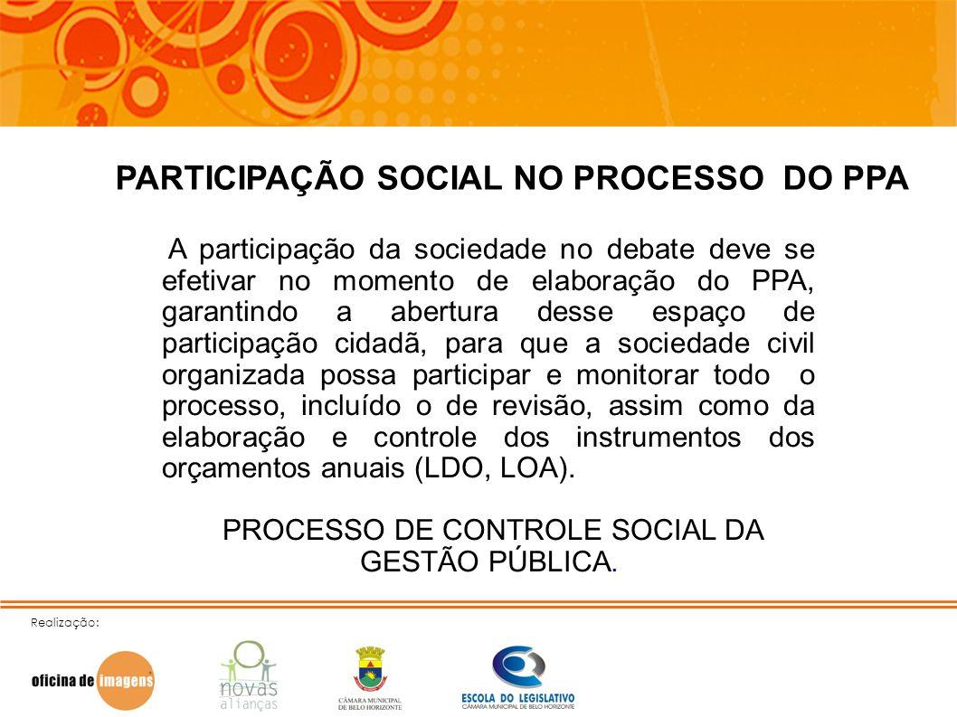 PARTICIPAÇÃO SOCIAL NO PROCESSO DO PPA