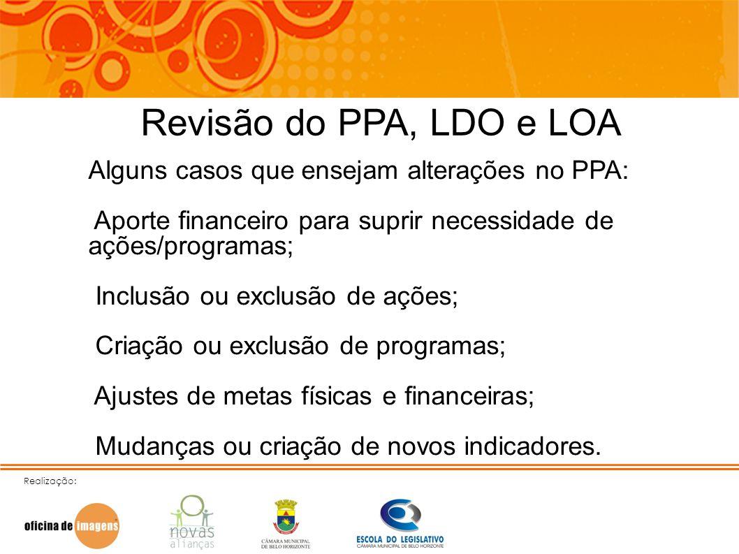 Revisão do PPA, LDO e LOA Alguns casos que ensejam alterações no PPA: