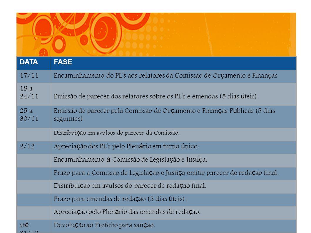 Apreciação dos PL's pelo Plenário em turno único.