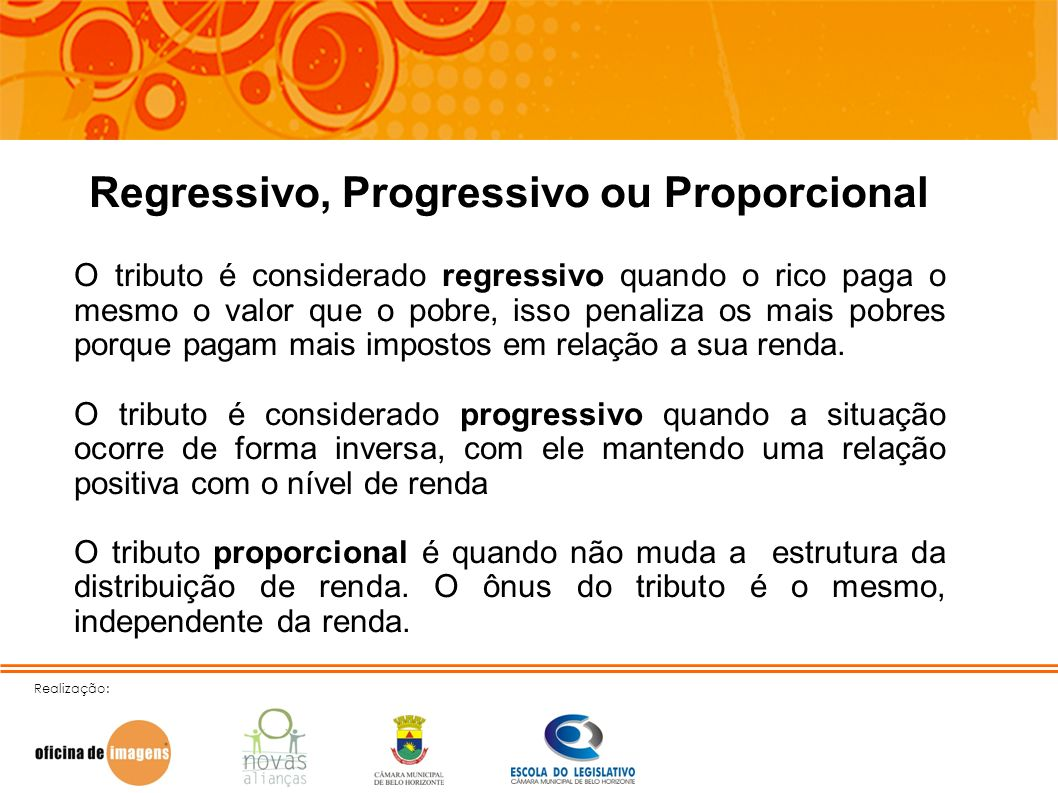 Regressivo, Progressivo ou Proporcional