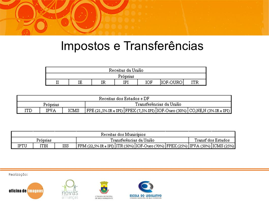 Impostos e Transferências