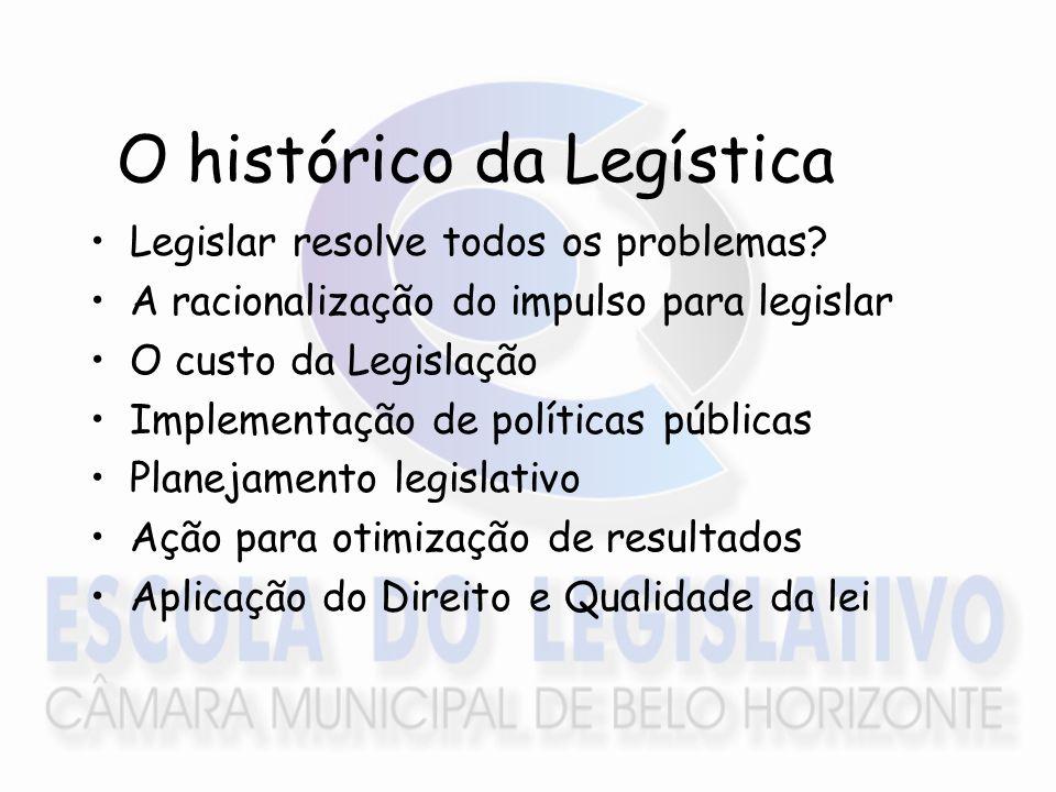 O histórico da Legística