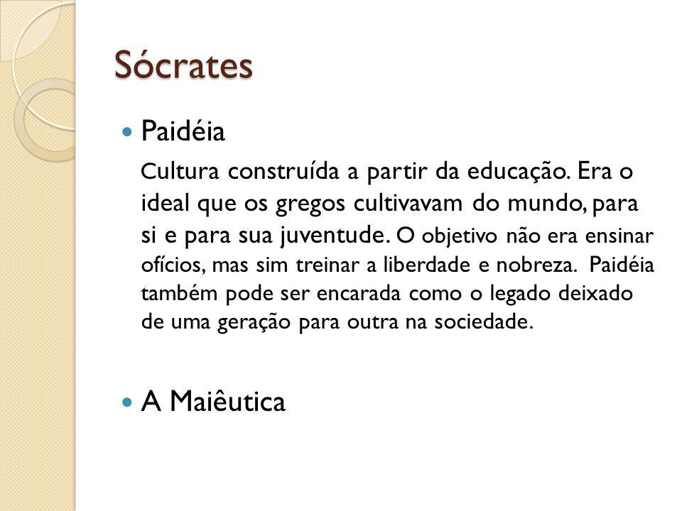 Sócrates Paidéia A Maiêutica