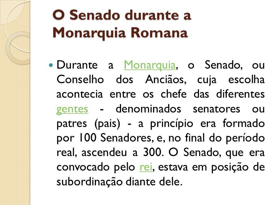 O Senado durante a Monarquia Romana