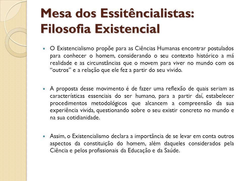 Mesa dos Essitêncialistas: Filosofia Existencial