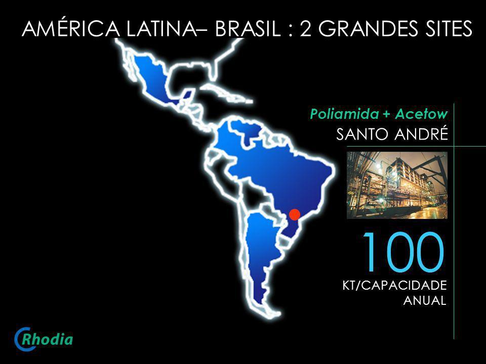 100 AMÉRICA LATINA– BRASIL : 2 GRANDES SITES SANTO ANDRÉ