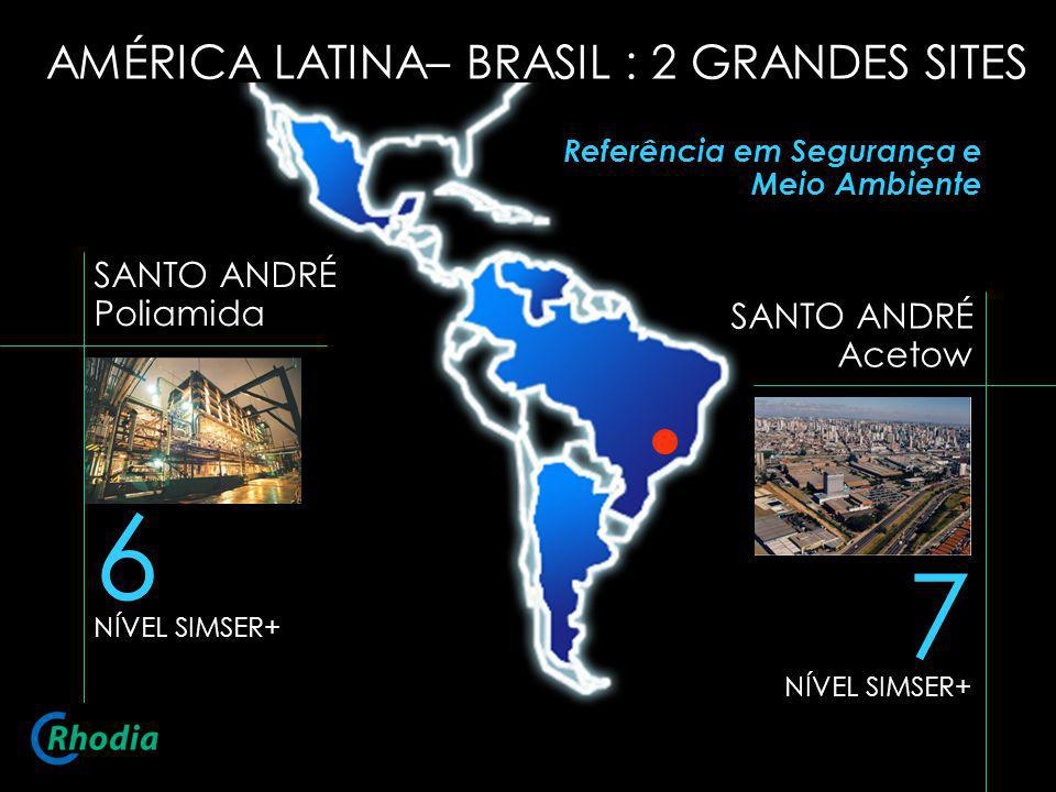 6 7 AMÉRICA LATINA– BRASIL : 2 GRANDES SITES SANTO ANDRÉ Poliamida