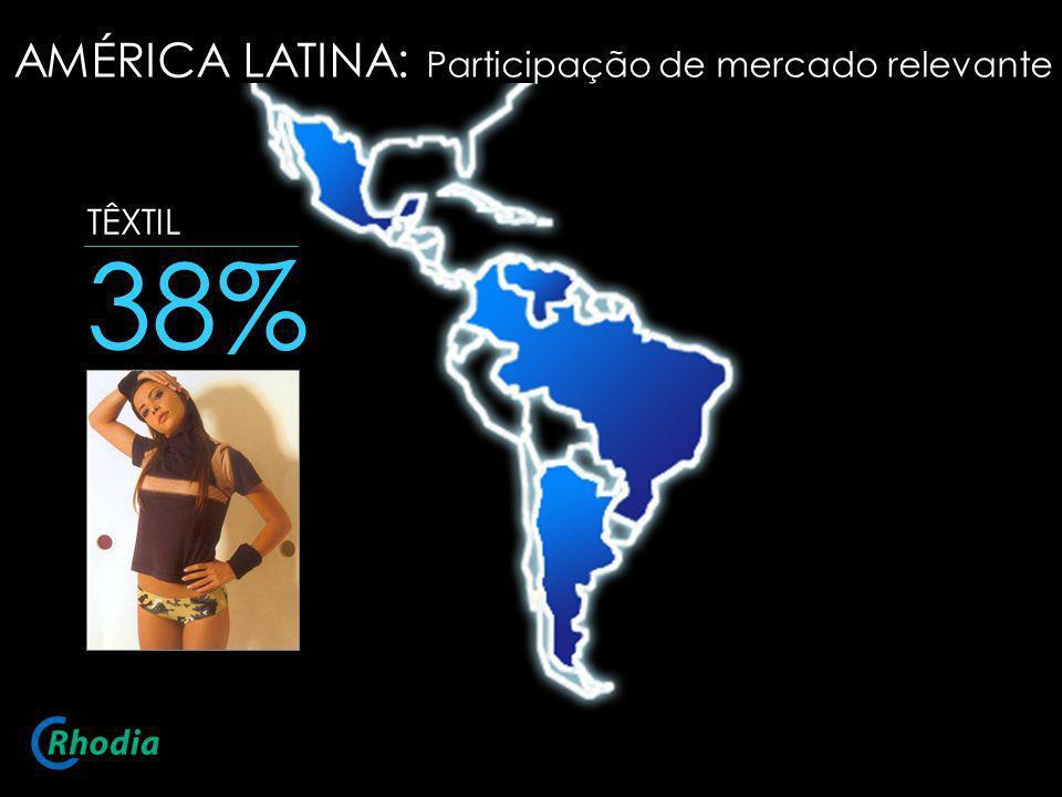 AMÉRICA LATINA: Participação de mercado relevante