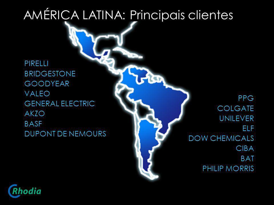 AMÉRICA LATINA: Principais clientes
