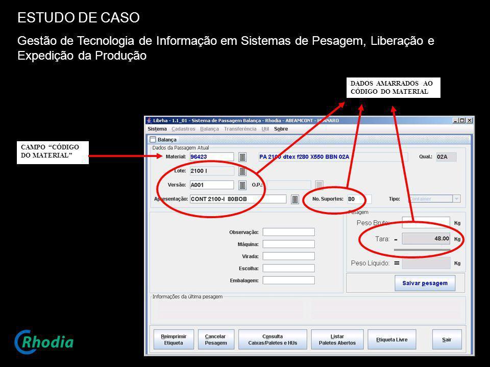 ESTUDO DE CASOGestão de Tecnologia de Informação em Sistemas de Pesagem, Liberação e Expedição da Produção.
