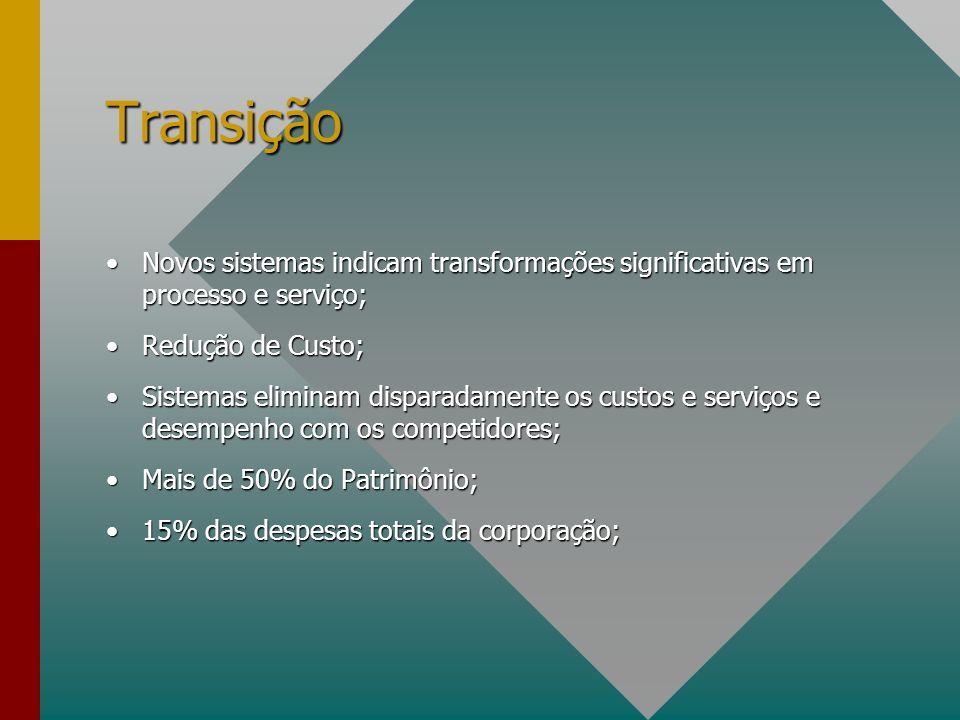 Transição Novos sistemas indicam transformações significativas em processo e serviço; Redução de Custo;
