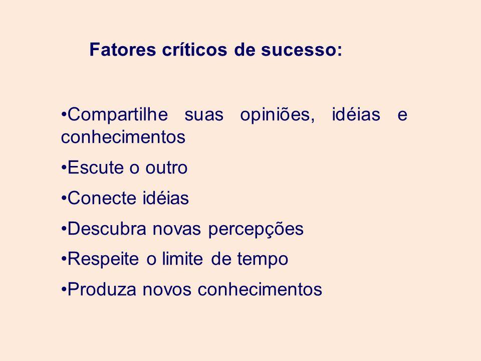 Fatores críticos de sucesso: