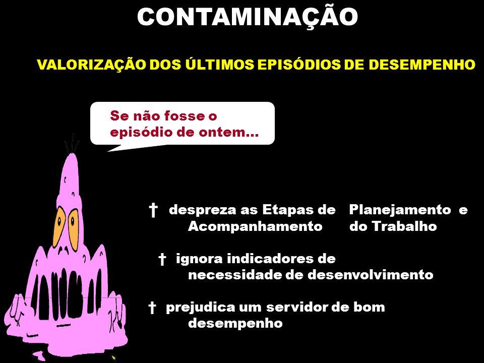 VALORIZAÇÃO DOS ÚLTIMOS EPISÓDIOS DE DESEMPENHO