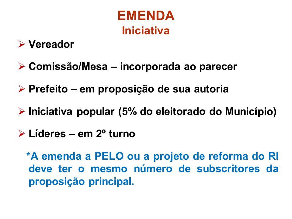 EMENDA Iniciativa Vereador Comissão/Mesa – incorporada ao parecer