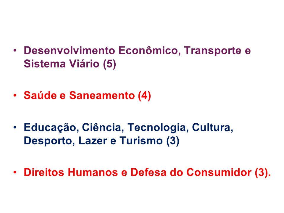 Desenvolvimento Econômico, Transporte e Sistema Viário (5)