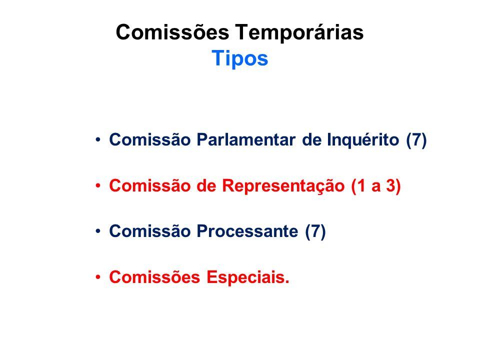 Comissões Temporárias Tipos