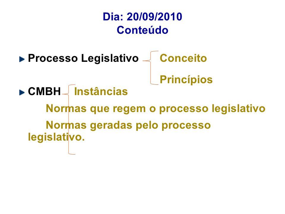 Dia: 20/09/2010 ConteúdoProcesso Legislativo Conceito. Princípios. CMBH Instâncias. Normas que regem o processo legislativo.