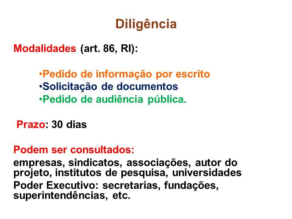 Diligência Modalidades (art. 86, RI): Pedido de informação por escrito